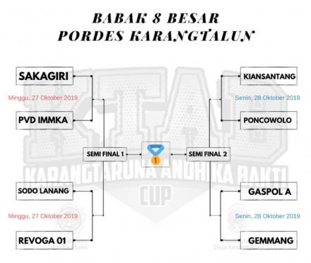 Babak 8 Besar KTAB CUP 2019